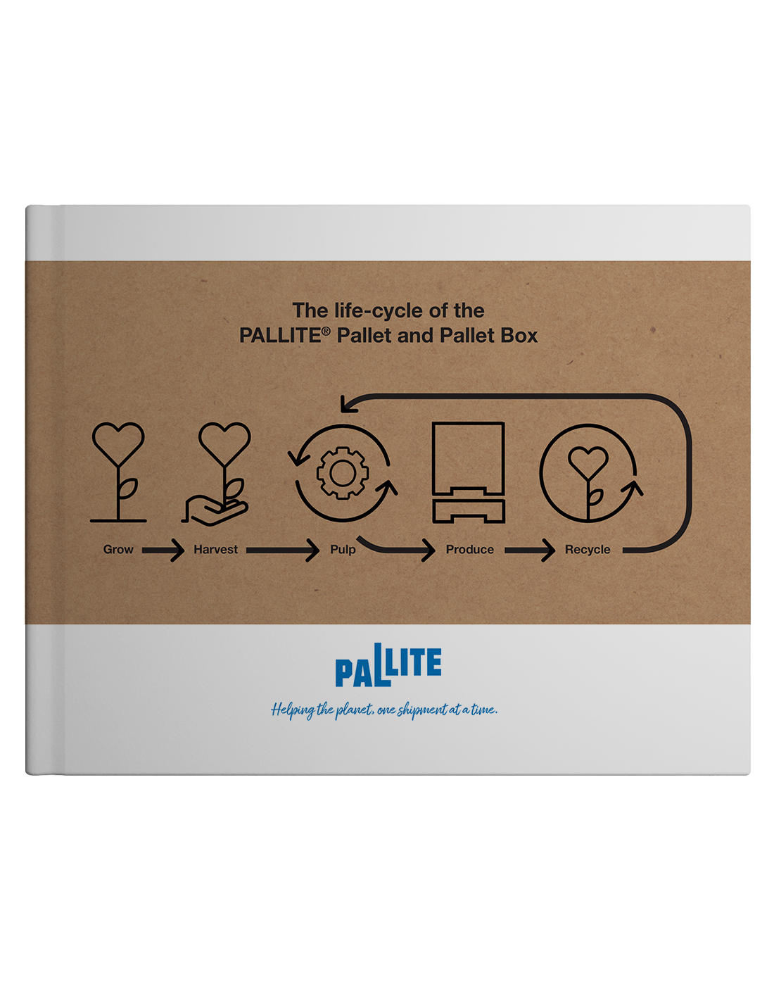 Life-cycle of the PALLITE® Pallet and Pallet Box